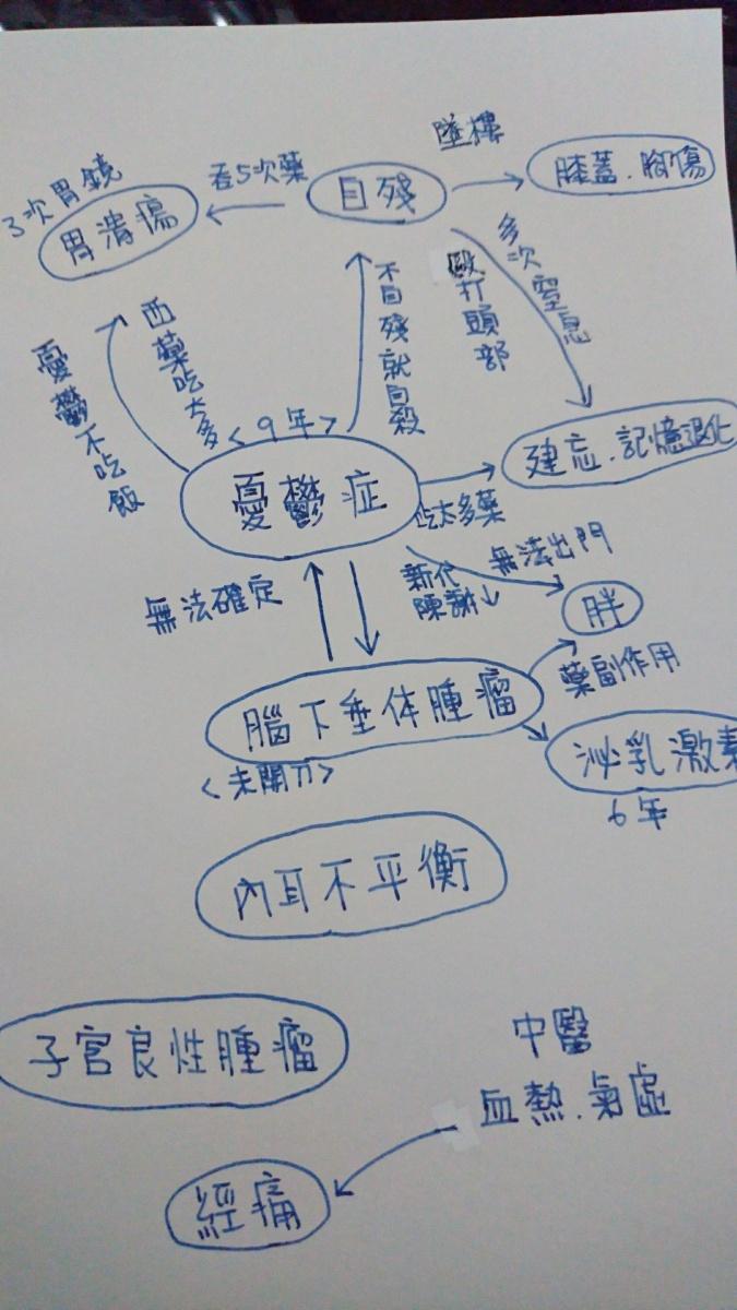 ▲圖片來源/張宛婷提供