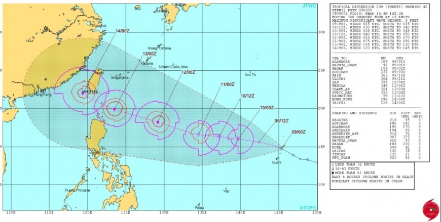 圖/翻攝自《Joint Typhoon Warning Center》
