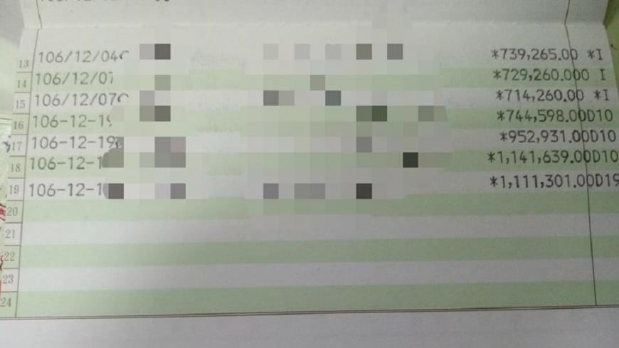 圖/翻攝自 臉書 靠北女友  開二手車丟臉? 24歲男怒PO百萬存摺卻有疑點