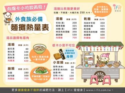 外食族必備「麵攤熱量表」,當心爆卡小吃!