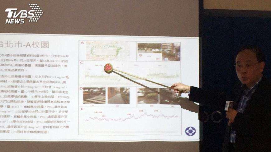 圖/中央社 學童防護 消基會籲推可濾PM2.5口罩