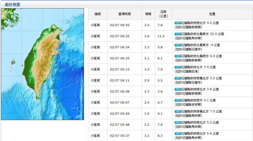 6日深夜花蓮發生芮氏規模6.0地震,之後又發生了92起餘震,中央氣象局不排除之後恐有更大地震。(圖/翻攝自中央氣象局) 花蓮強震86秒!餘震108起 氣象局:不排除更大地震