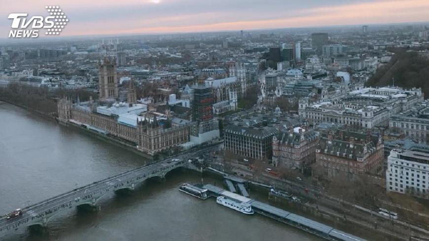 飛倫敦最低7000元起。圖/TVBS