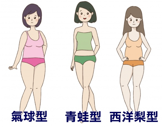 圖 / uho優活健康網