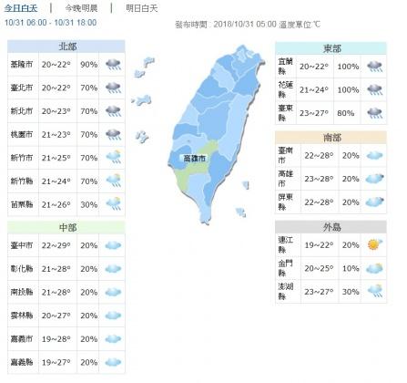 圖/翻攝自中央氣象局