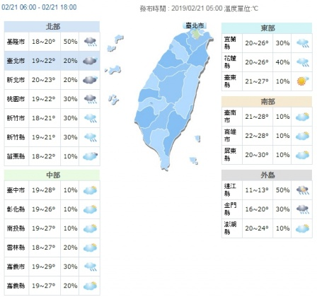 今(21日)各地氣溫跟昨天差不多,溫暖舒適。圖/中央氣象局