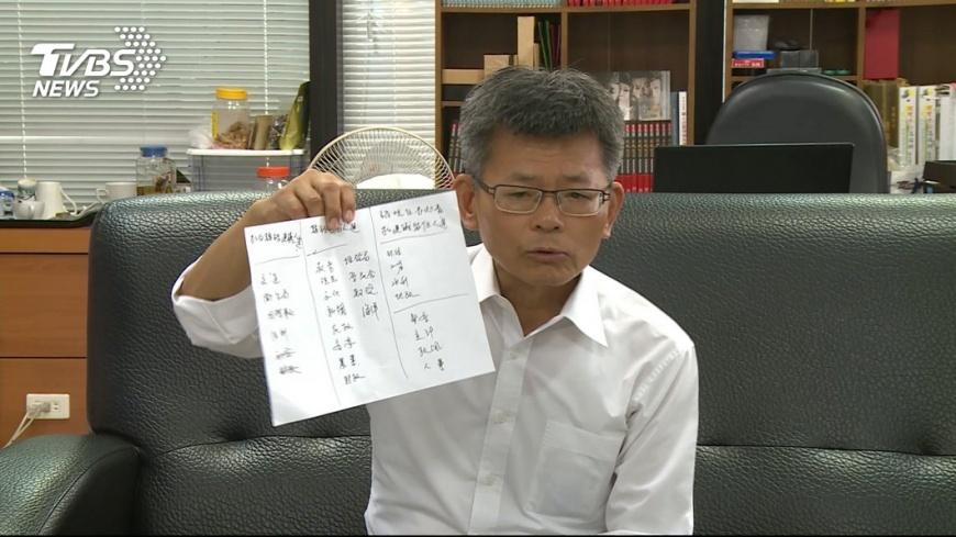 圖/TVBS 是否開鍘楊秋興 高市黨部:報中央決定