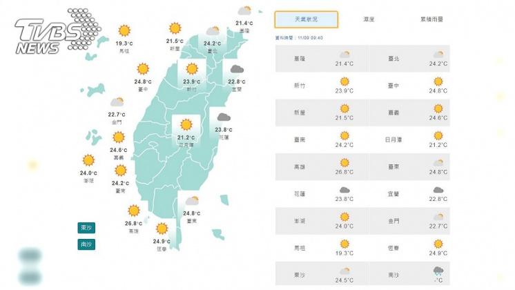 圖/中央氣象局 水氣減各地天氣乾冷 中南部日夜溫差大