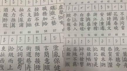 國文讀音又改?女兒作業「落魄不唸ㄆㄛˋ」媽崩潰遭打臉