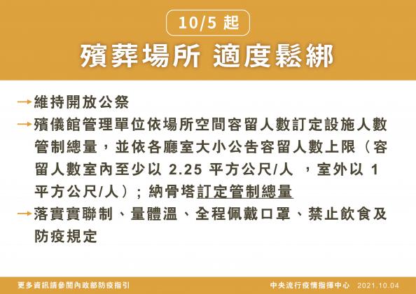 殯葬場所適度鬆綁。(圖/指揮中心提供) 二級警戒確定延長!5娛樂場開放、內用免隔板「新規一次看」