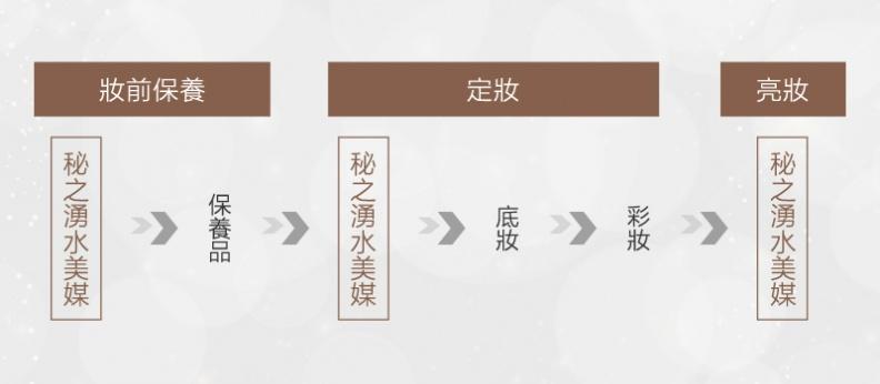 女大文章(步驟圖).jpg