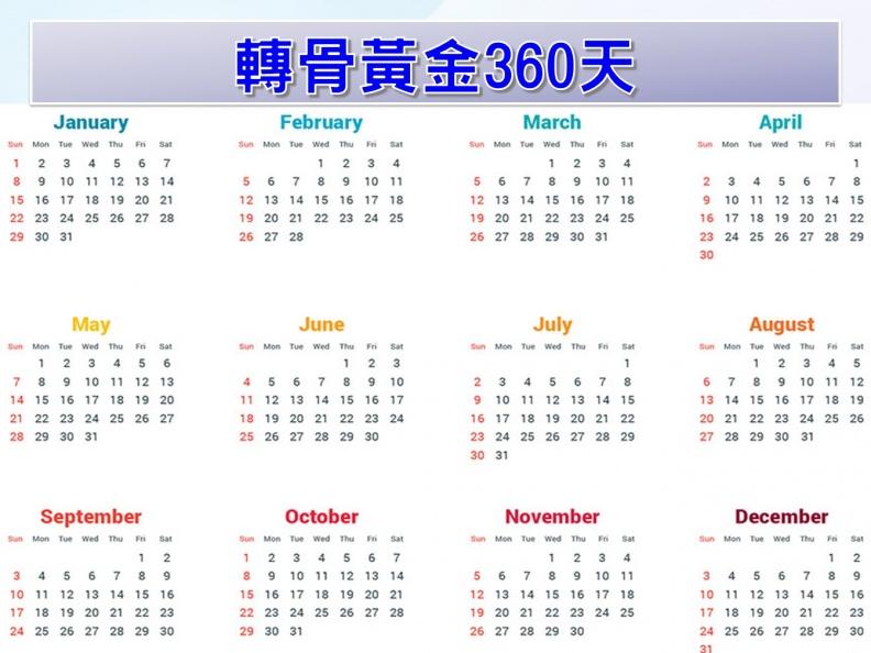 04/01《轉骨黃金360 錯過終身遺憾?》重點整理