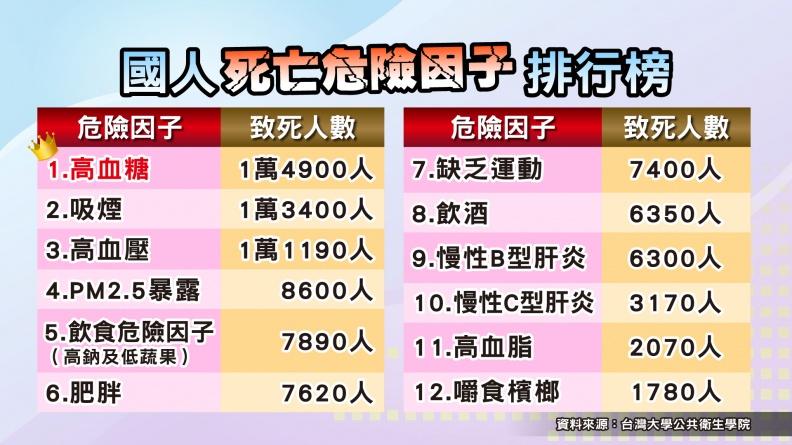 0619_糖尿病-02.jpg