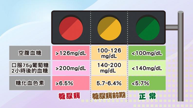 0619_糖尿病-12.jpg