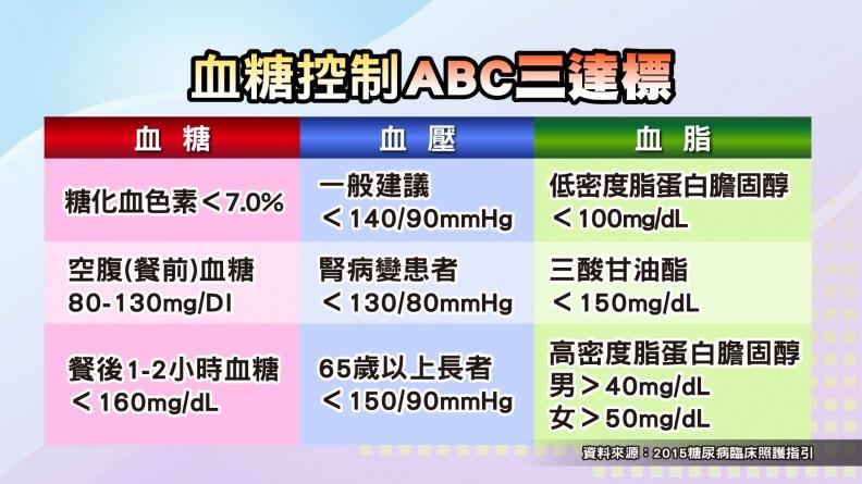 0619_糖尿病-15.jpg