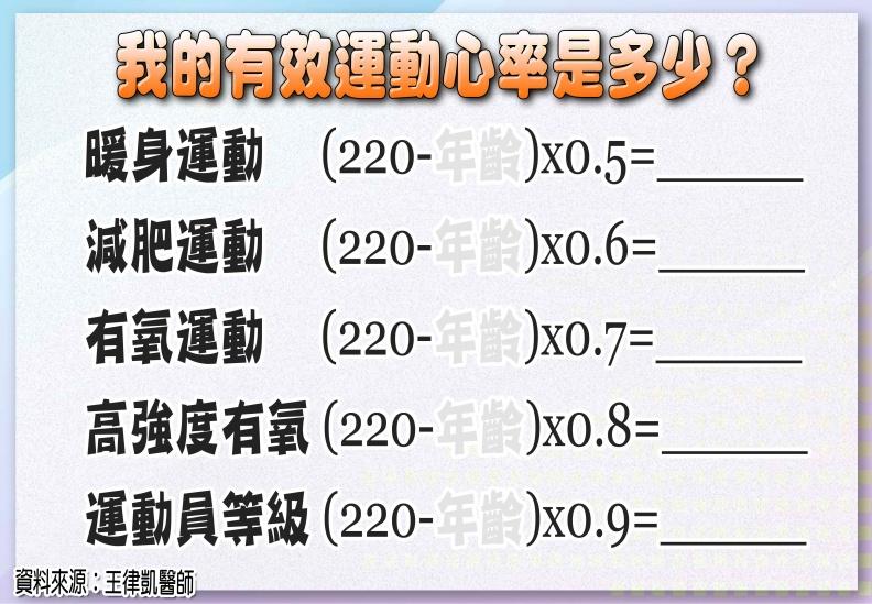 002 有效運動心率是多少.jpg