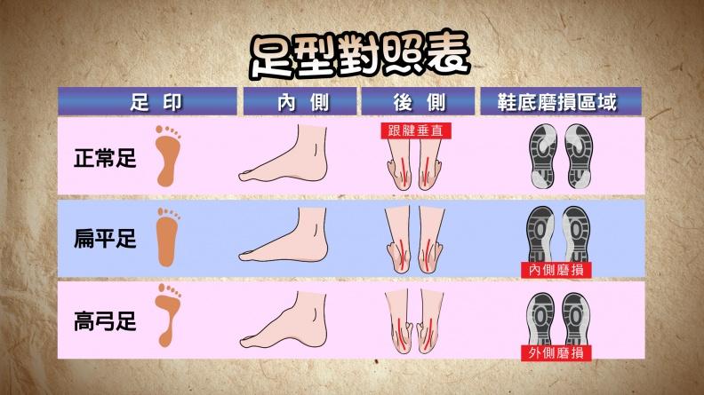 006 挑對鞋 足型對照表.jpg