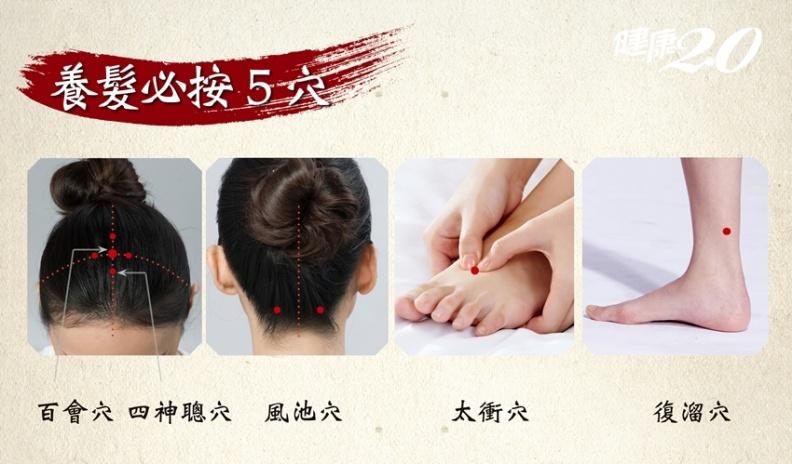 健髮就靠這5穴!改善肝腎機能不怕掉髮