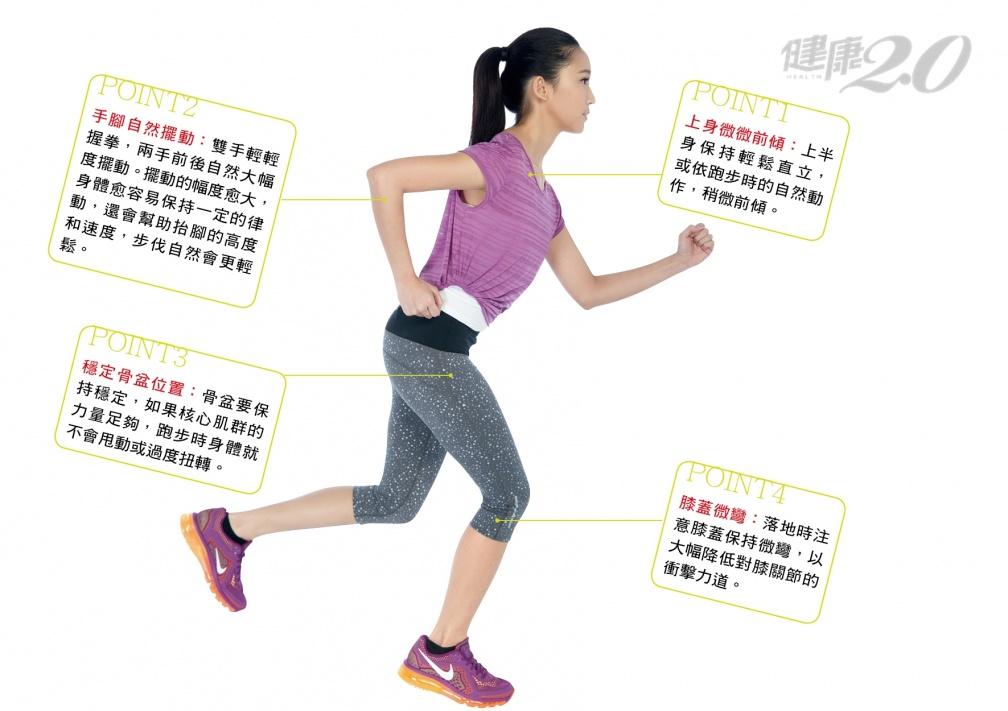 慢跑傷膝蓋?專家教你最輕鬆的跑步姿勢