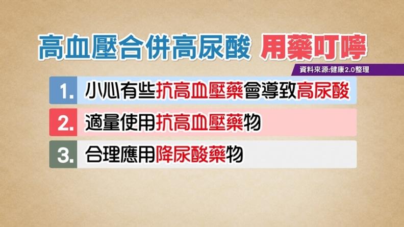 你有痛風病史,江坤俊建議:就醫時這句話一定要告知!