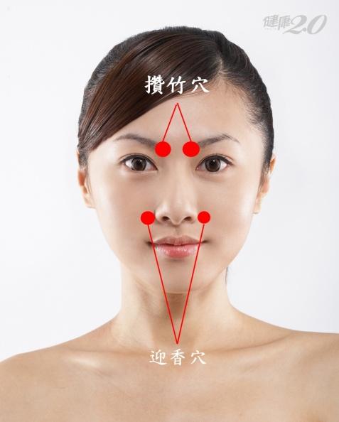 春夏交替正是鼻過敏高峰!2穴位強化防衛能力,鼻過敏速緩解