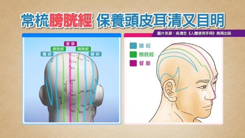 梳頭排毒!每天8分鐘疏開經絡,活化毛囊又耳清目明