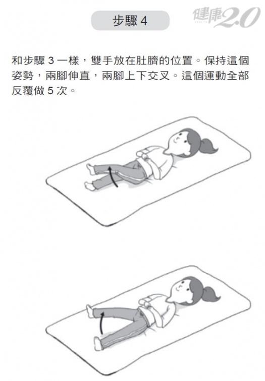 躺著動就好!「蟑螂體操」讓血循變好 對脊椎、椎間盤也好
