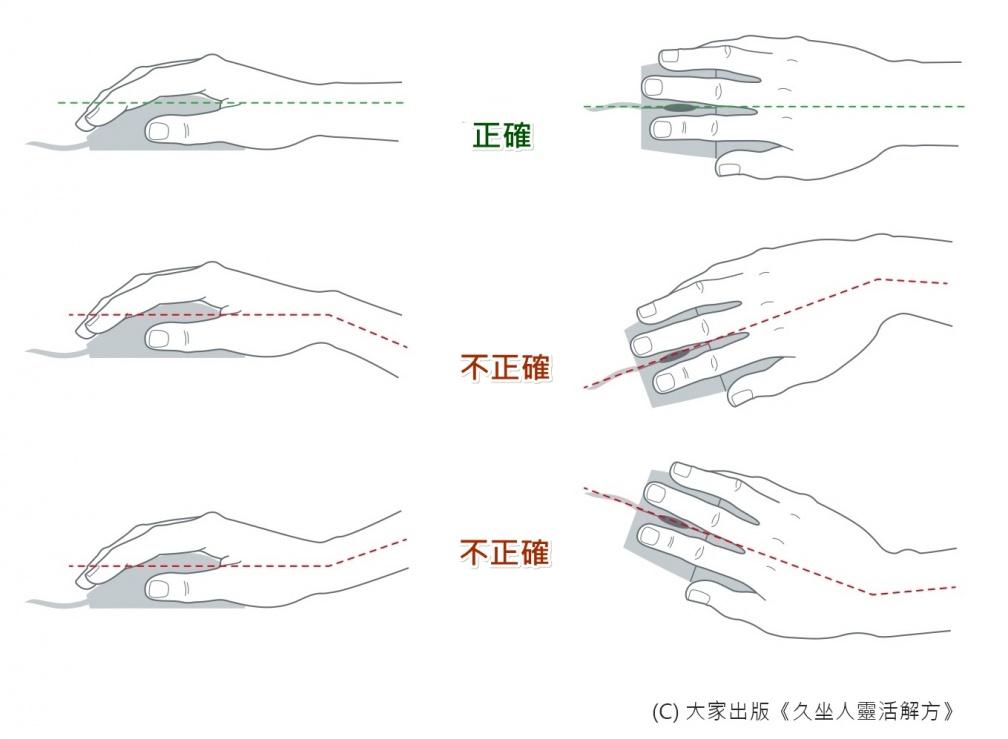 圖解「打電腦正確手勢」 肩頸不痠、手腕手臂不痛了!