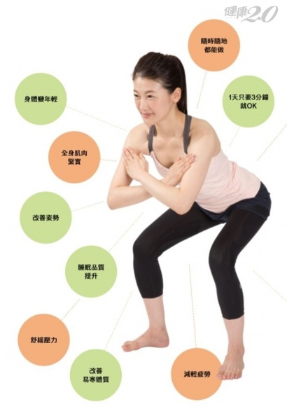 永不復胖的減重方法!1次3分鐘深蹲 減脂、變苗條、美肌又防老