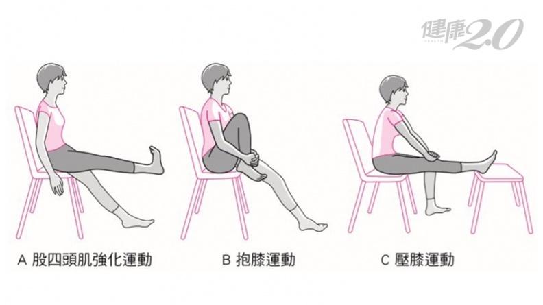 哪種運動會傷膝一張表了解?3種坐著運動強化膝關節!