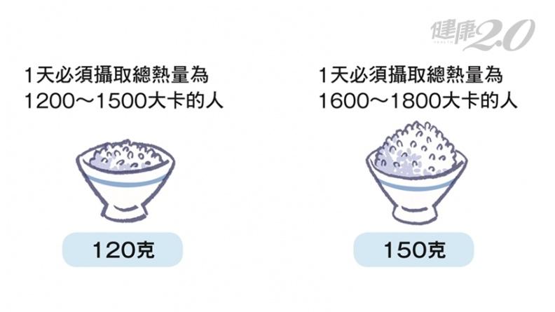 鹽吃太多當心動脈硬化!日醫公開5大隱藏版高鹽食物