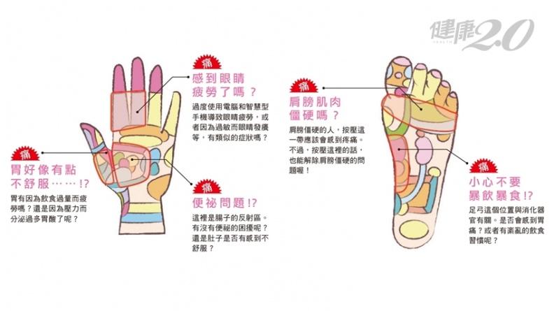 你的臟器在求救!按壓5個手腳位置 疼痛恐是身體警訊
