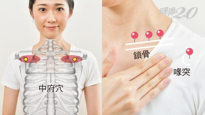 快速消除肩頸僵硬痠痛!3根手指按壓「鎖骨下方」 專業技法改善駝背