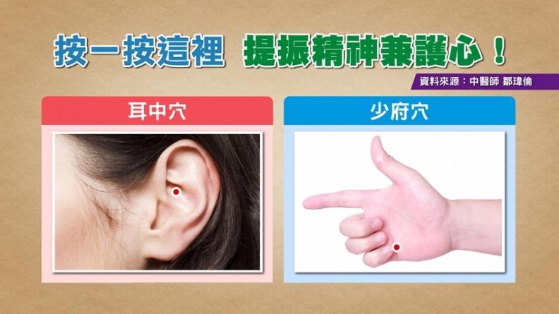 女中醫教你按耳朵、按手掌 強心臟2大穴位!
