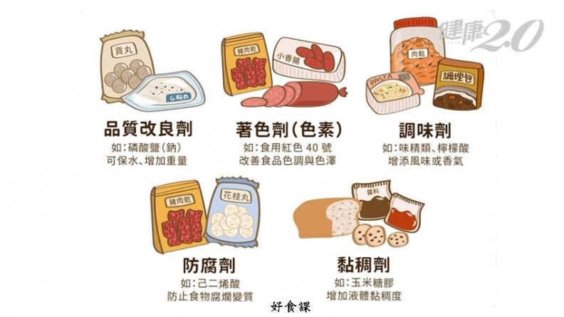 色素、味精、防腐劑吃了會傷身嗎?營養師破解3大迷思 1招撇步挑好食