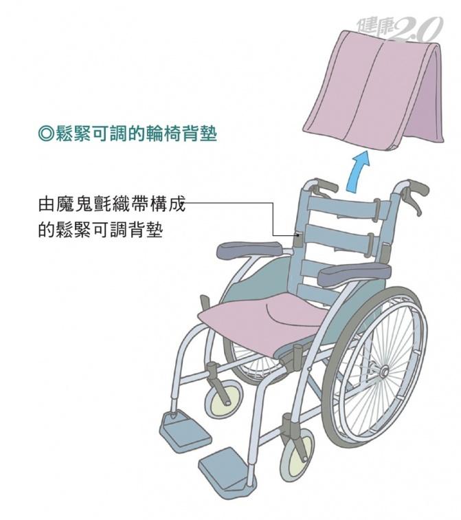 剛拿到輪椅時別急著用!輔助專家教你這樣用更順心、不長瘡