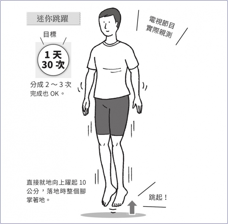 提升骨密度真簡單 這動作每天1分鐘2周就有效
