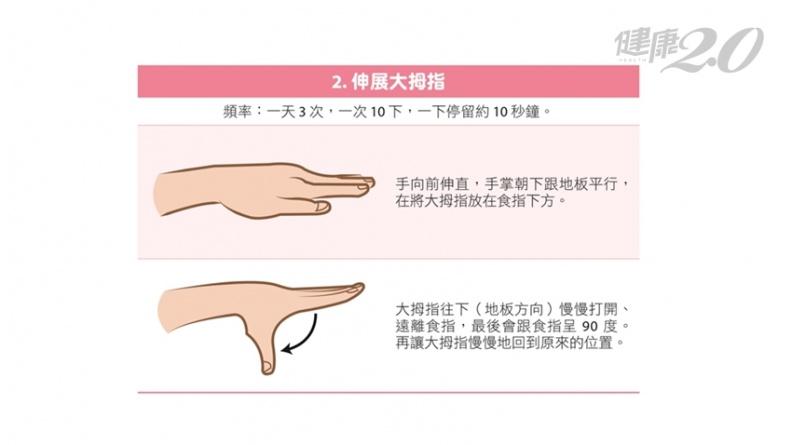 媽媽手不動會更痛!3招「大拇指運動」 有效舒緩脹痛、刺痛