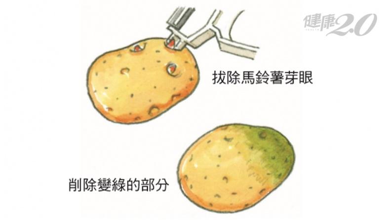 1招延長玉米、馬鈴薯保存期限!「這樣煮」口感鮮嫩、軟嫩