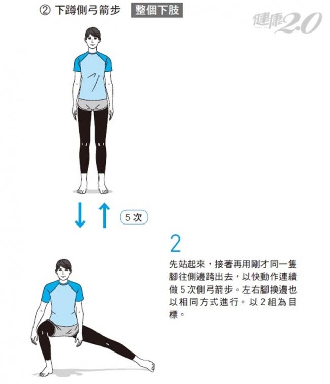 靜脈曲張、月經前讓你「下肢水腫」?2招消水腫運動 簡單實用!