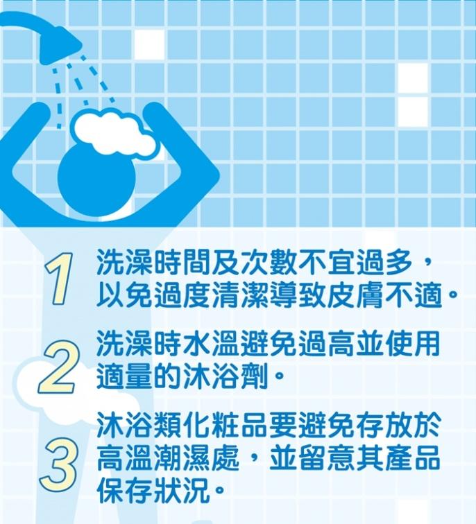 洗澡洗到全身癢、脫皮?「3個小細節」你有注意到嗎?