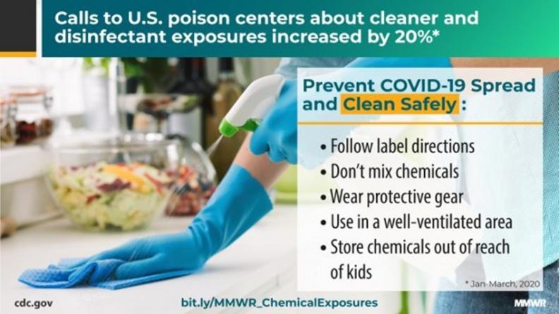 防疫猛用清潔劑 美國今年中毒案例成長2成 醫說混用清潔劑最危險