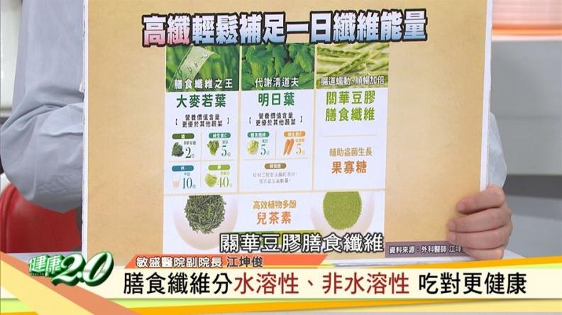 青汁食尚變身,善用飲食變化增加蔬菜的攝取量, 補充平日攝取不足的膳食纖維與營養素