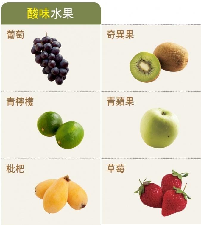 防慢性病及癌症的天然良藥!吃這種「強力水果」提升免疫、有精力