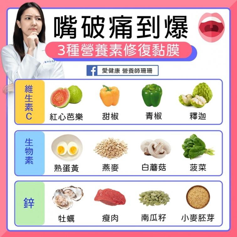 「嘴破」多吃奇異果有效?幫助黏膜修復,營養師教你吃「這3種」好得快