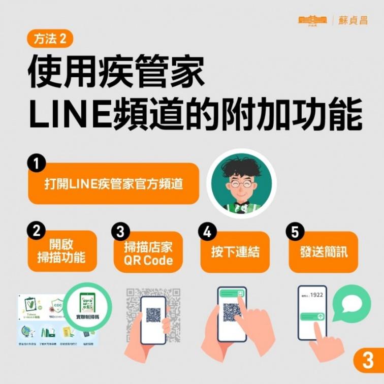 唐鳳教設定簡訊實聯制 5秒內設定完成,進出賣場、公所、小吃攤、搭車皆可用