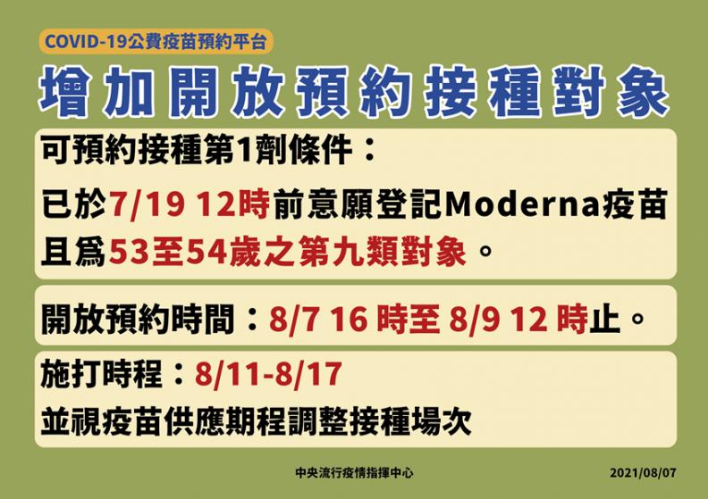 增加開放莫德納疫苗接種對象,8/11至8/17開打 另規劃提供到宅疫苗接種服務