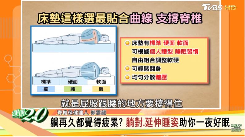 睡眠影響免疫力 認識東奧選手村「空氣編織床墊」