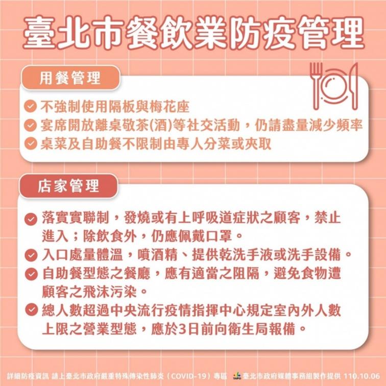 台北市內用可不用隔板、梅花座 KTV也將開放 但仍需實聯制戴口罩