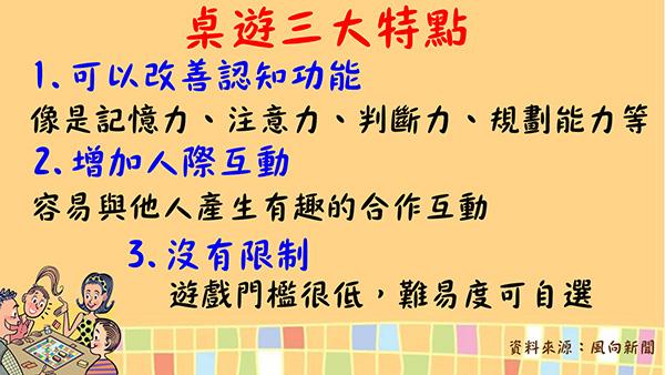 02/26《玩對了提升你的假期快樂健康指數》重點整理